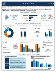 Download the Medicaid in Maine factsheet here.